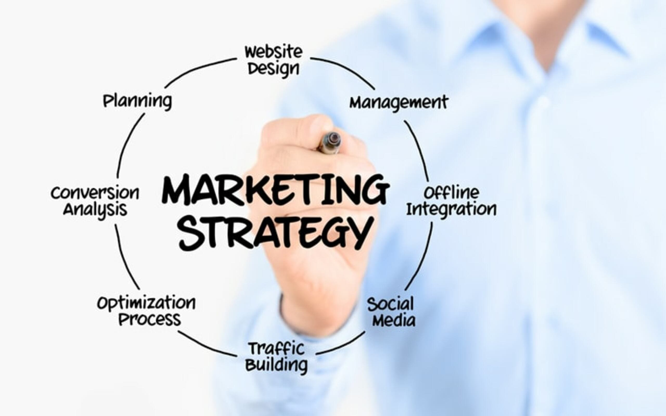 You are currently viewing 10 Strategies for Marketing Your Business Online