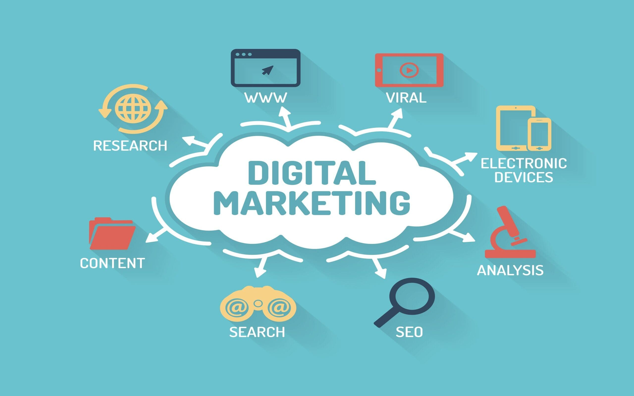 You are currently viewing 10 reasons you need a digital marketing strategy in 2020