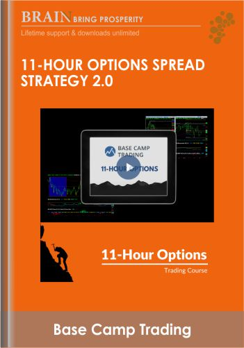 11-Hour Options Spread Strategy 2.0  – Base Camp Trading