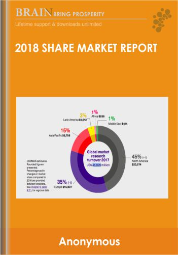 2018 Share Market Report – Martin Armstrong